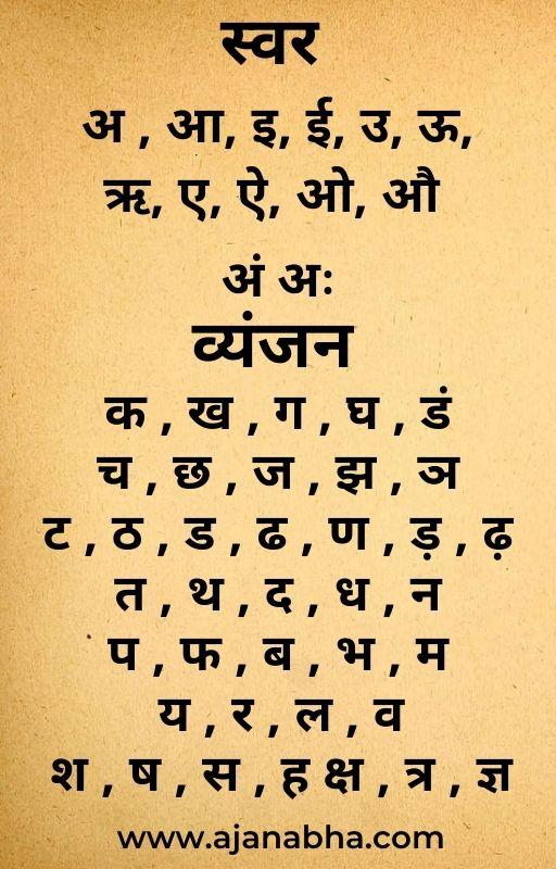 Hindi Alphabet हिंदी वर्णमाला